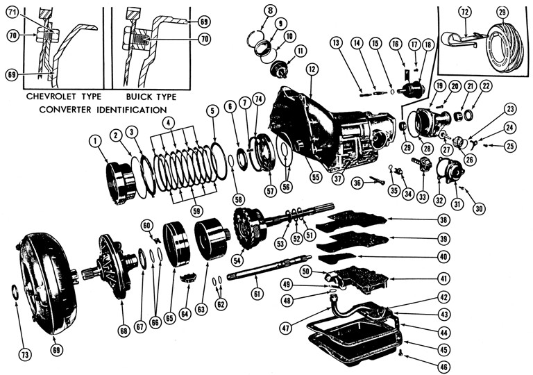 4l60e transmission fluid flow diagram