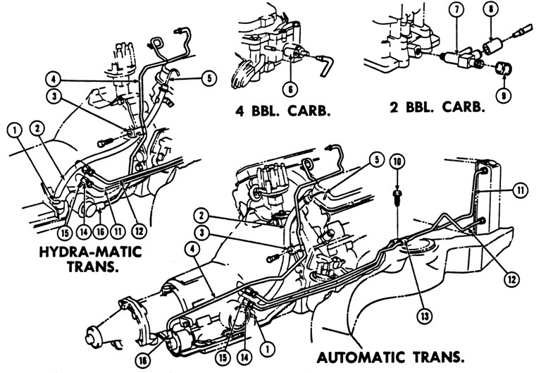 1968-69 Tempest & Firebrd 8-cyl Oil Cooler, Oil Filler & Vacuum Pipes Exploded View