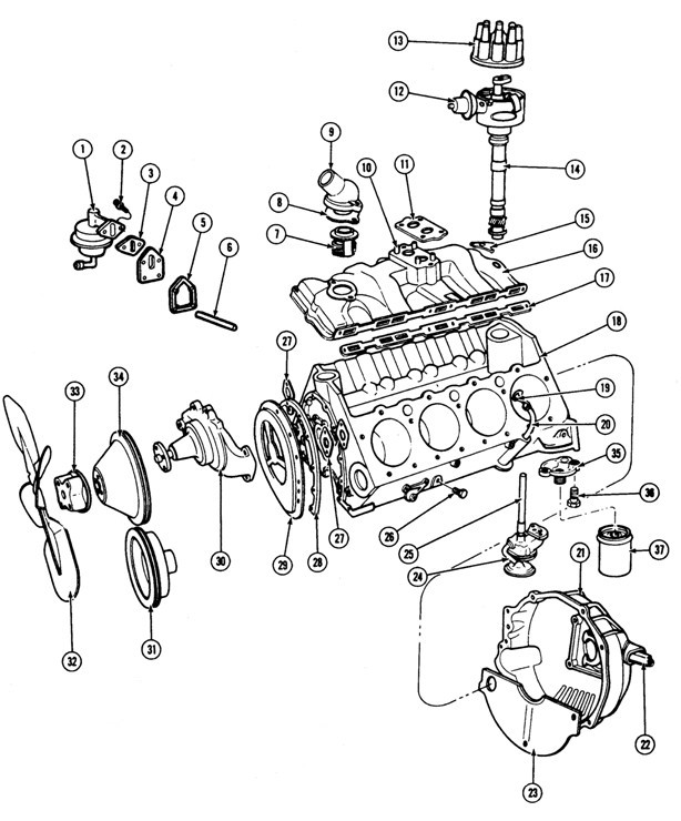 X 307 V8 Block Exploded View
