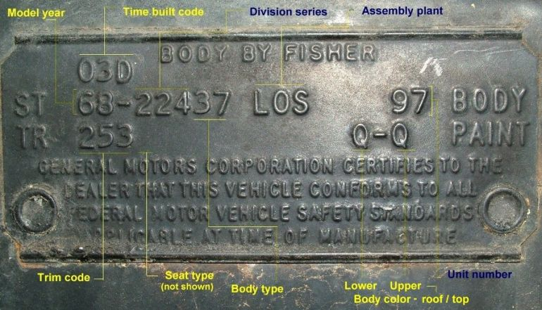 1968 Pontiac Body Plate Data