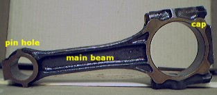 Connecting Rod annotated
