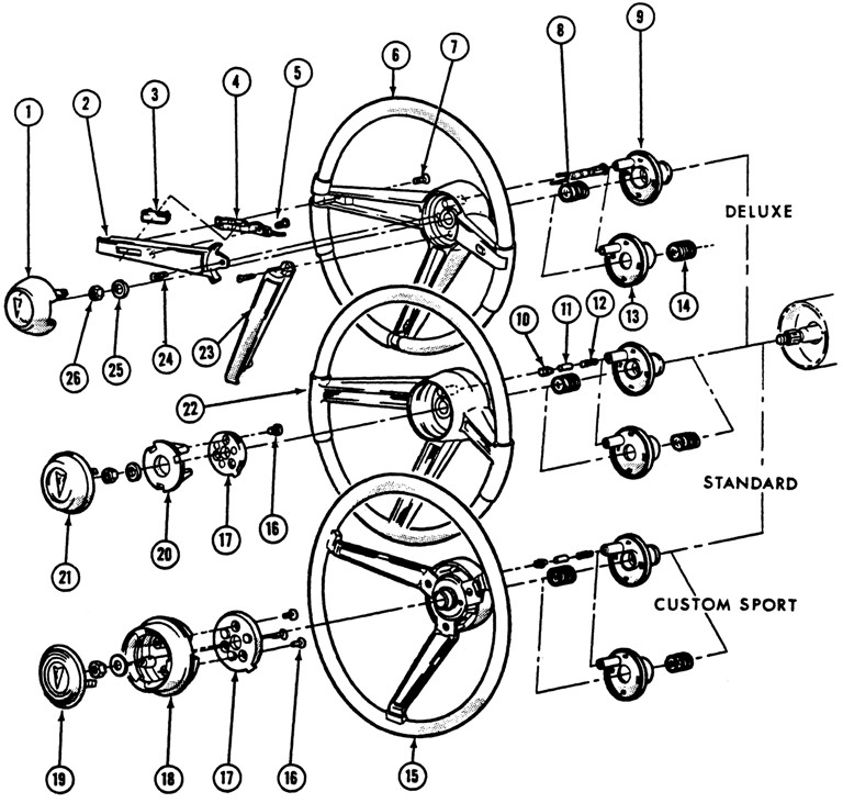 1967-68 Firebird Steering Wheels Exploded View