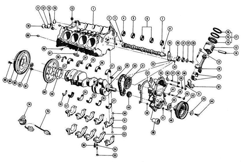 "1967-75 V8 ENGINE BLOCK (EXC. 1975 ""X"" ) Exploded View"