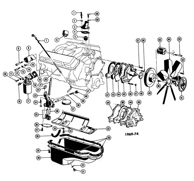 "1967-75 V8 COOLING/OILING (EXC. 1975 ""X"" ) Exploded View"