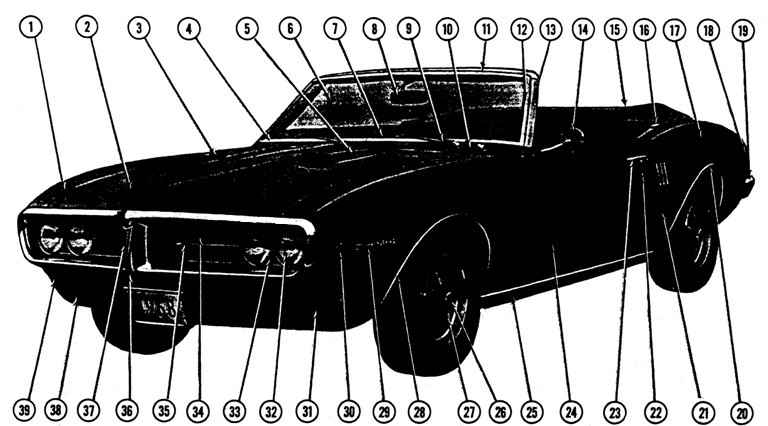 1968 Firebird Convertible L.H. Exterior View Exploded View