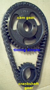 Timing Chain annotated
