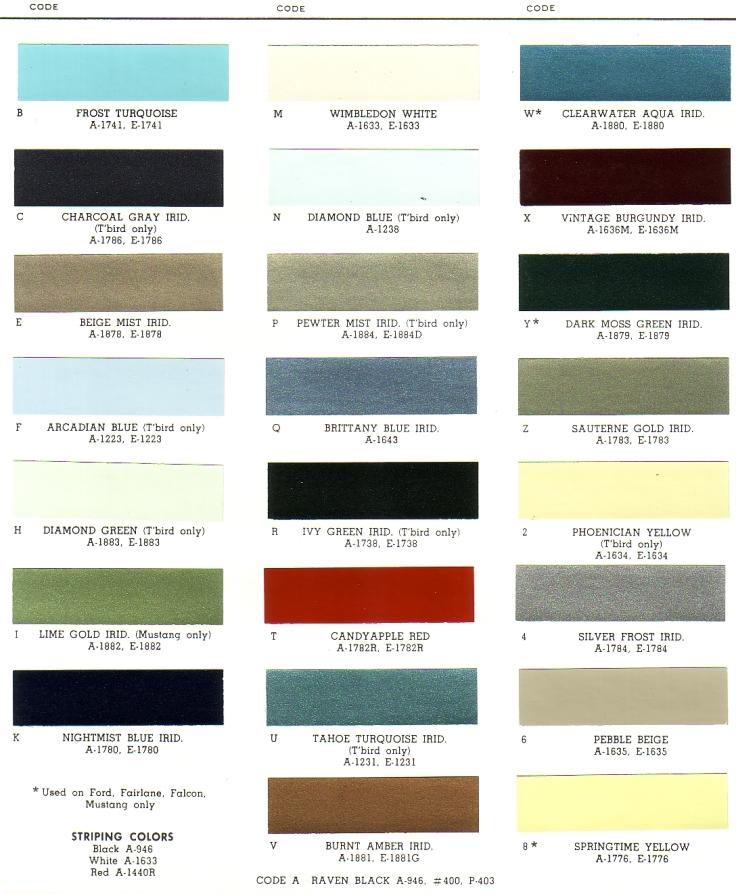 1967 Ford Exterior Paint Chip Palette